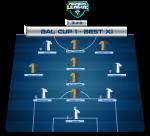Bal Cup 1 – BEST XI