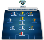 Bal Cup 4 – Matchday 1 – BEST XI