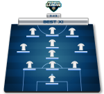 BEST XI – PLAYER SELECTION